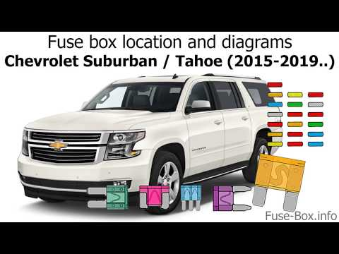 Fuse box location and diagrams: Chevrolet Suburban / Tahoe