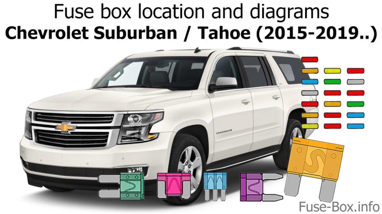 Fuse box location and diagrams: Chevrolet Suburban  Tahoe