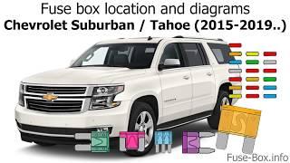 [TVPR_3874]  Fuse box location and diagrams: Chevrolet Suburban / Tahoe (2015-2019..) -  YouTube | 2015 Tahoe Fuse Diagram |  | YouTube