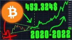 BITCOIN 2020 bis 2022 GENAUE PROGNOSE!