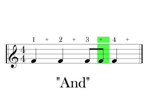 How to: Music Theory Tutorial  Rhythm  Eighth Notes