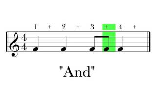 How to: Music Theory Tutorial - Rhythm - Eighth Notes