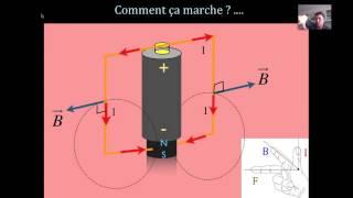Le moteur electrique simple