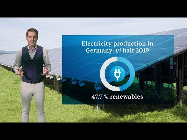 Renewable electricity production in Germany