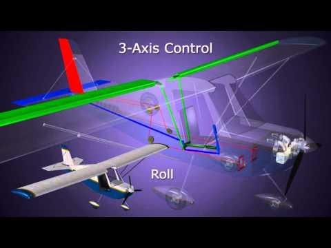 3-Axis Flight Control