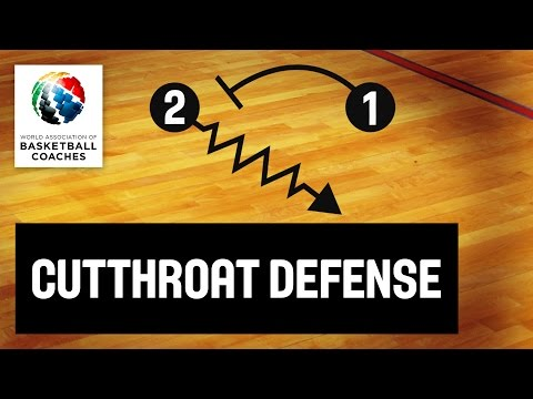Basketball Coach Brett Brown - Cutthroat Defense Drill