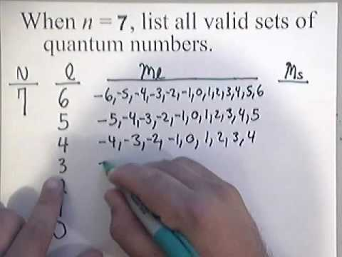 how to make a valid number