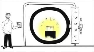 Tedswoodworking - Diy Furniture Plans