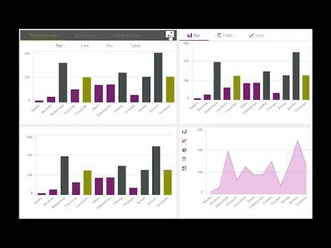 The Climber Container Extension for Qlik Sense by The Climber Report