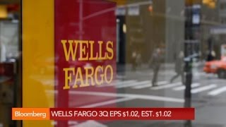 Wells Fargo's Third-Quarter Earnings Meets Estimates