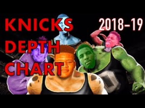 Knicks Starting Line Up And Depth Chart 2018-19: Ntilikina, Knox and more