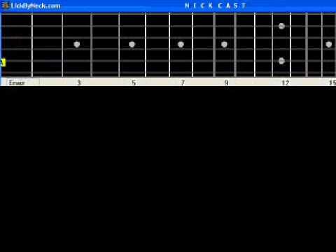 Hurts So Good John Mellencamp B A S I C Guitar Lesson Fingerstyle
