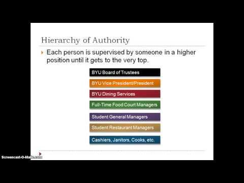 Weber's 6 Characteristics of a Bureaucracy