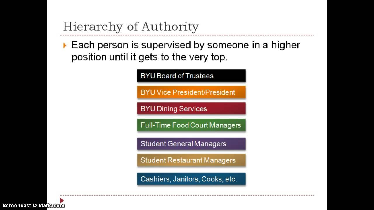 Webers 6 Characteristics Of A Bureaucracy Youtube