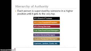 Video the bureaucracy for 6 characteristics of bureaucracy