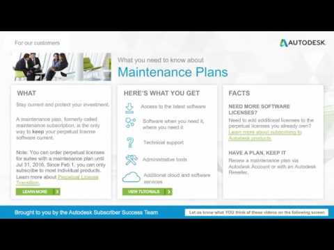 What is Maintenance Plan