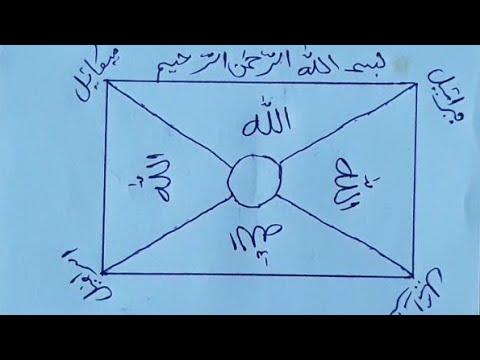 dil ki ghabrahat ka ilaj | Dil Ki Kmazori | Hindi | Urdu | Amal sabke liye