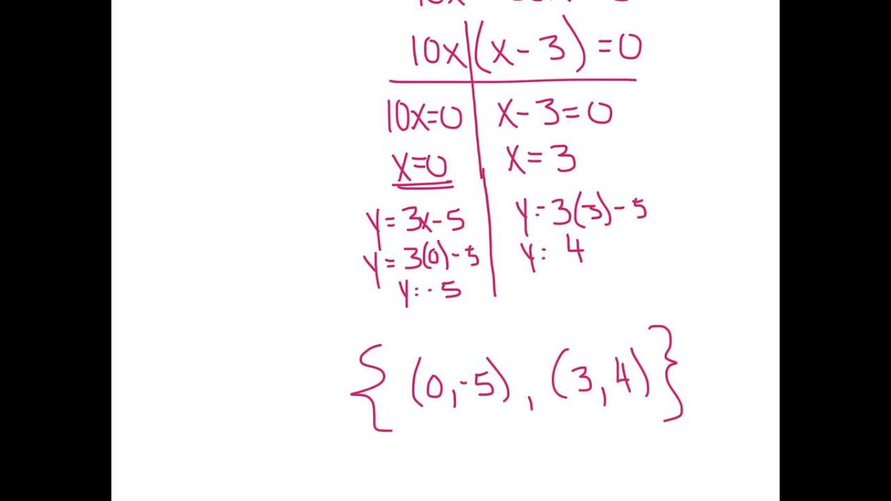 worksheet Solving Systems Of Equations Algebraically Queensammy – Systems of Linear and Quadratic Equations Worksheet