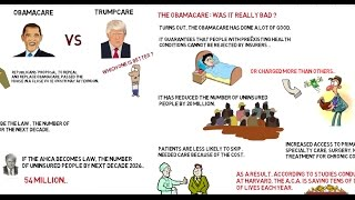Obamacare Vs Trumpcare [ Animated ] | ThingsToKnow