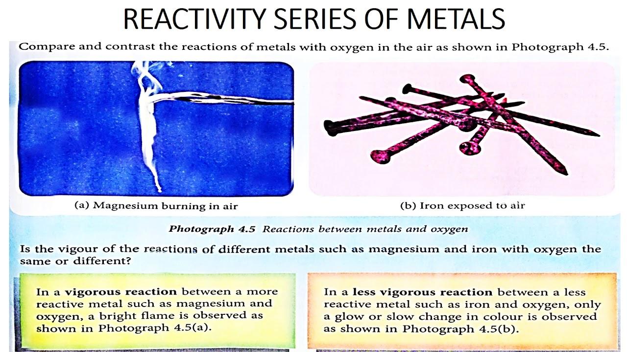 Form 3 Kssm Chapter 4 Reactivity Of Metals Youtube