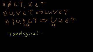 Topology #9 Topological Spaces Thumbnail