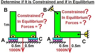 Mechanical Engineering: Equilibrium of Rigid Bodies (13 of 30) Find Constrained? Equilibrium=? F=?