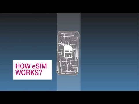 Social Media Post: How eSIM works - Netzgeschichten