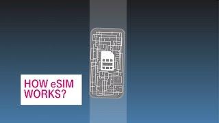 How eSIM works - Netzgeschichten