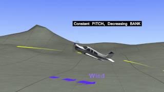 Aviation Animation - Flight Maneuvers - Chandelle