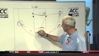 ACC Media Day - Coach Roy Williams