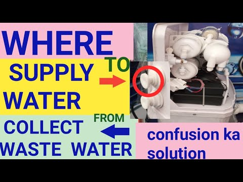 how identify input water/output connection of RO FILTER. WHERE USE WHITE/BLUE PIPE IN RO. connection