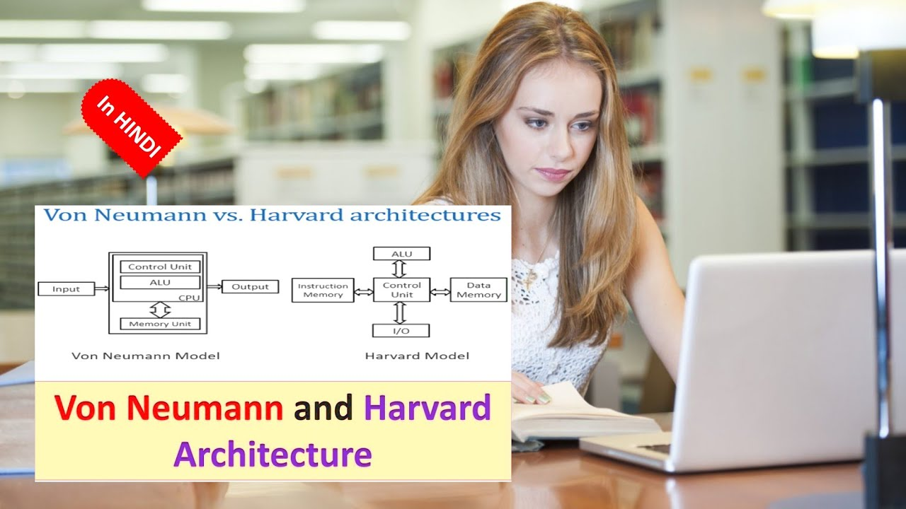 Von neumann and harvard architecture in hindi youtube for Architecture von neumann