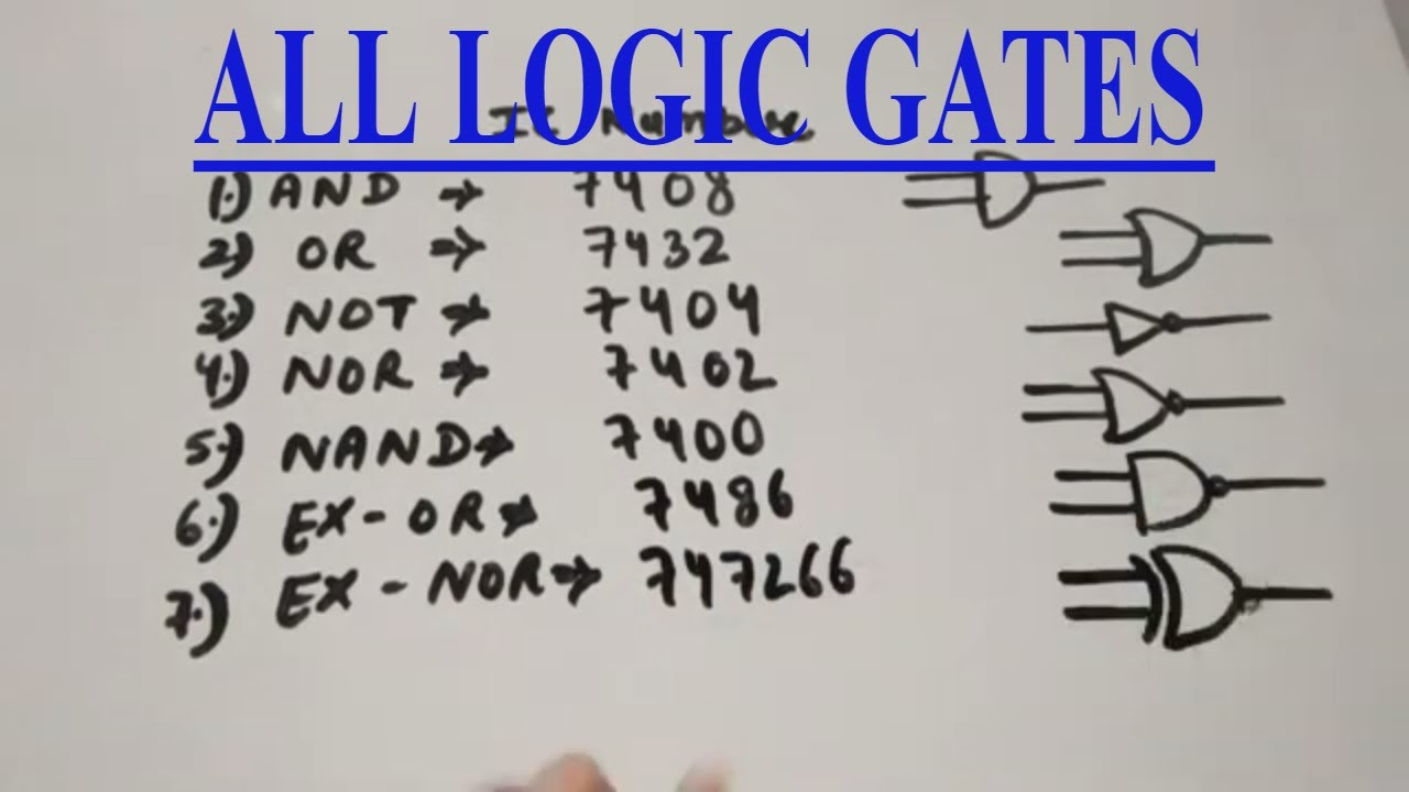 all gates ic number symbols truth table with explanation and pin diagrams  [ 1280 x 720 Pixel ]