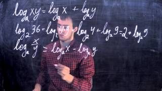 ЕГЭ по математике. Логарифмы