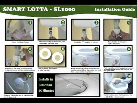 What is a Lota?