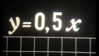 Функция и графики 1