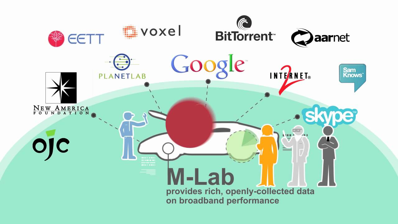 how fast is your internet how mlab uses cc0 data for the public interest [ 1280 x 720 Pixel ]