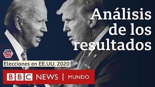 Elecciones en EE.UU.: análisis de los resultados parciales  | BBC Mundo