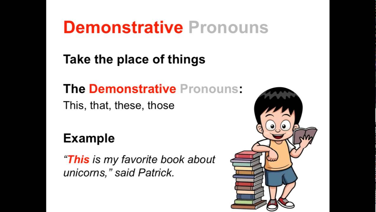 Types Of Pronouns Parts Of Speech App