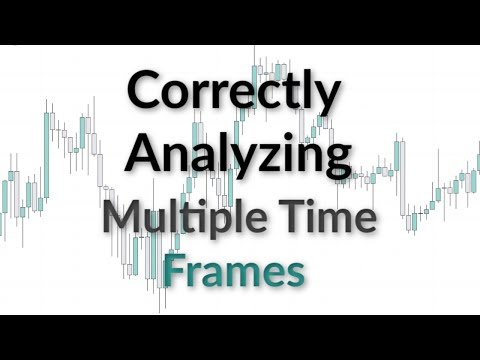 Time Frame Correlation   Analyzing Time Frames
