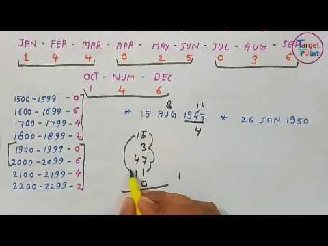 Calendar Short Trick ( in hindi) || Reasoning Shortcuts || CCS CGL, CPO, MTS, BANKING