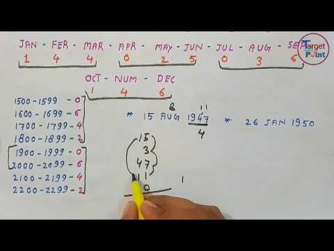 Calendar Short Trick ( In Hindi) || Reasoning Shortcuts || CCS CGL, CPO, MTS, BANKING