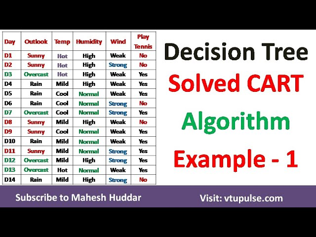 Decision Tree with Solved Numerical Example - Big Data Analytics Tutorial by Mahesh Huddar