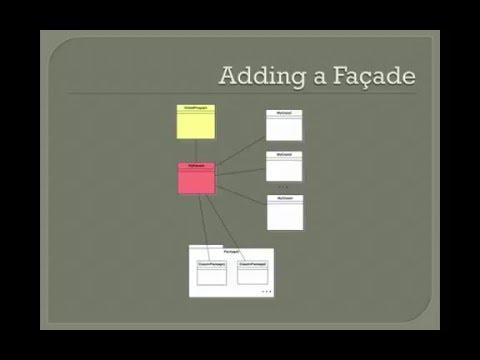 The Facade Design Pattern