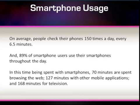 Smartphone Facts