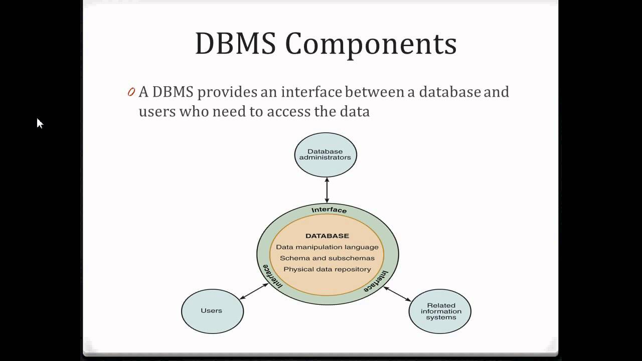Session 03 - Database management systems(DBMS) - Tamil tutorials ...
