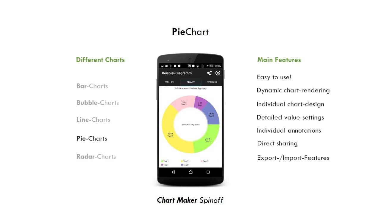 Android chart maker pie chart youtube android chart maker pie chart nvjuhfo Images