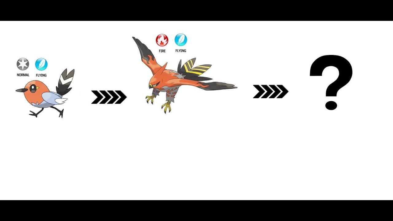 Fletchling Evolution
