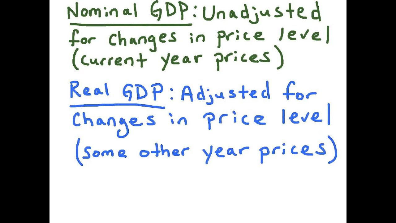 real gdp and nominal gdp youtube