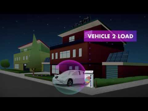 ENEL  Vehicle-to-Grid (V2G)